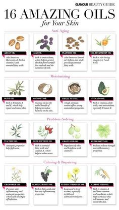 These natural, plant-based oils love the skin and we love them too! This beautiful chart, courtesy of the Glamour Beauty Guide, illustrates how each oil ben