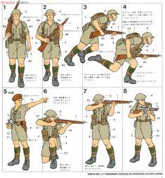 British 8th Army `Desert Rats` (Plastic model) Color 1 Military Diorama, Military Art, Military History, Military Figures, Military Style, British Soldier, British Army, Military Inspired Fashion, Military Fashion