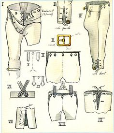 Working drawing of pair of breeches of cut from doe skin. British Napoleonic uniforms.