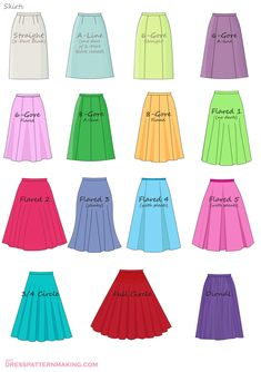 Dress Making Patterns, Skirt Patterns Sewing, Clothing Patterns, Fit And Flare Rock, Fit And Flare Skirt, Dirndl Skirt, Gored Skirt, A Line Skirt Pattern, Model Rok