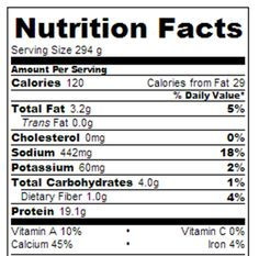 Cookie Dough Protein Shake Calories and Nutrition Facts: Weight Watchers Points Plus: 3 points for the entire recipe (about …