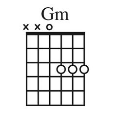 how to play wonderwall on acoustic guitar