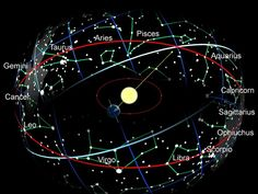 Image result for 13 zodiac
