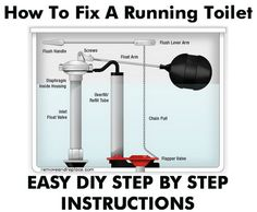 Fixing a constantly running toilet is something everyone needs to know how to do themselves. This DIY toilet repair guide will show you the things you need to check yourself to avoid calling a plumber. The inner workings of a Bathroom Repair, Bathroom Plumbing, Plumbing Fixtures, Toilet Repair, Diy Step By Step, Home Fix, Diy Home Repair, Home Repairs, Home Improvement Projects