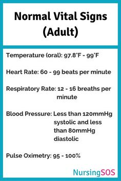 adult vital signs Normal
