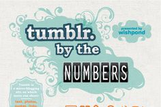 Tumblr Performance and Use Tumblr is just like any other micro-blogging site where people can post blogs of whatever they like, like and …