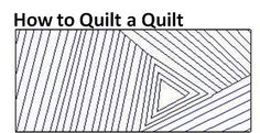 107 Quilts: Tutorial: How to Quilt a Quilt - how to straight line quilt a quilt w/o stretching or distorting the quilt and get your lines straight