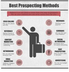Best Sales Prospecting Methods Believe it or not there is more than one way to prospect. Mix up your method and see what works best for you. Small Business Marketing, Sales And Marketing, Digital Marketing Strategy, Marketing Ideas, Marketing Software, Marketing Tools, Content Marketing, Affiliate Marketing, Internet Marketing