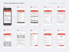50 Free Wireframe Templates for Mobile, Web and UX Design ...