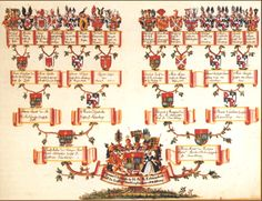 "Family tree chart. Read more on the GenealogyBank blog: ""Best Family Tree Software & Websites to Share Your Genealogy."" http://blog.genealogybank.com/best-family-tree-software-websites-to-share-your-genealogy.html"