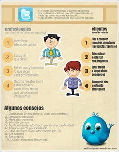 Consejos básicos para twittear #infografia #socialmedia