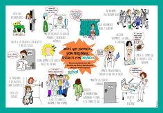 Dignidad del paciente - Medico a cuadros