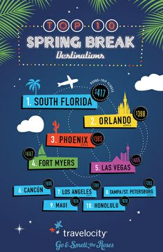 Infographic Alert: Spring Break Airfare and Destinations, Explained || Jaunted