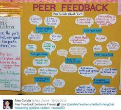 Peer feedback sentence frames