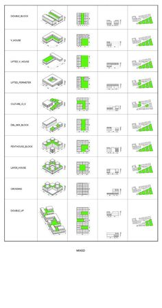 Farum Denmark Us Architecture Mixed Use Tipology architecture diagram is part of Farum Denmark Us Architecture Mixed Use Tipology - Farum Denmark Us Architecture Mixed Use Tipology architecture diagram architecture denmark diagram Plan Concept Architecture, Architecture Design, Green Architecture, Architecture Student, Landscape Architecture, Typology Architecture, Architecture Diagrams, Residential Architecture, Architecture Courtyard