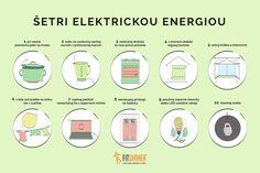 elektrická energia Earth, Mother Goddess, World