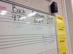 Using a house points system (like Harry potter) to motivate students...great idea!