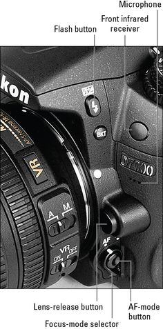 Controls on Your Nikon D7000 Digital Camera