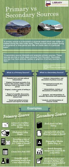 Primary vs. Secondary Sources via Ashford University Library