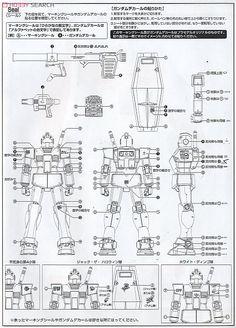 RGM-79 GM Ver.2.0 (MG) (Gundam Model Kits) Color5