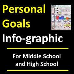 goal-setting is a skill that you can learn and improve. Goal Setting How to Write an Effective SMART Goal [Infographic] . Successful SMART goal (priority) setting is an essential skill for both personal and . Middle School Counseling, Middle School Classroom, Career Counseling, High School, Education Degree, Education College, What Is A Goal, Character Education Lessons, Career Exploration