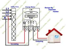 Single Phase Wiring Diagram For House Single Line Diagram, Distribution Board, Home Electrical Wiring, Music Chords, Electric Circuit, House Wiring, High Voltage, How To Be Outgoing, Utility Pole