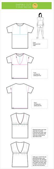 transformer un t-shirt en blouse tuto