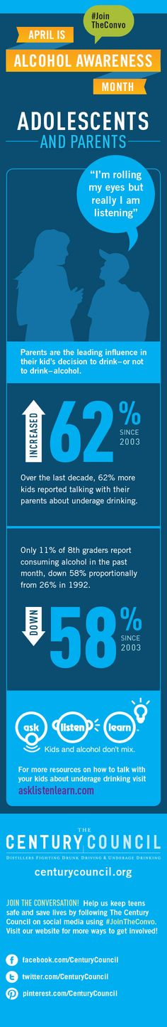 #JoinTheConvo with Ask, Listen, Learn and The Foundation for Advancing Alcohol Responsibility.  Parents are the leading influence in their kid's decision to drink- or not to drink - alcohol.