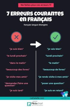 Educational infographic : 常见的用法注意Changes dans le l French Swear Words, How To Speak French, Learn French, French Language Lessons, French Language Learning, French Lessons, French Tips, German Language, Spanish Lessons