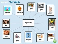 """Popplet App 101: Quick """"How To"""" Video on the basics of this app. Great app for word webs and sequencing."""