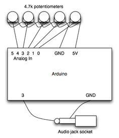 Auduino schematic by tinker_it, via Flickr