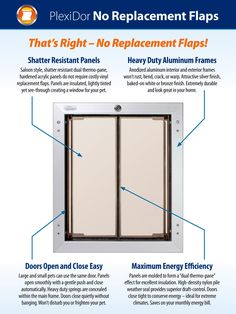 The PlexiDor dog door requires no replacement flaps! Our doors are built tough to last for years!