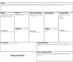 Social Lean Canvas Business Model Canvas, Value Proposition, Corporate Social Responsibility, Social Entrepreneurship, Social Enterprise, Problem And Solution, Change The World, Sustainability, Entrepreneurship
