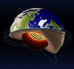 There's a jet stream in our core / Swarm / Observing the Earth / Our Activities / ESA