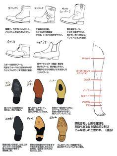 """安眠の妖精 陽さんさんのツイート: """"革靴が好きすぎて練習と勉強も兼ねてまとめてみた。メンズの革靴格好いいし最高!!! https://t.co/lDMthboyTG"""""""