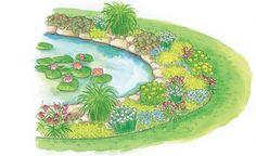 Für eine natürliche Anmutung hat der Teich neben dem eigentlichen Becken eine dauerhaft feuchte Sumpfzone, die mit passenden Stauden bepflanzt ist. Die Teichfolie endet erst dahinter.