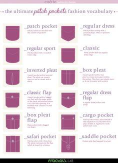 Vocabulario para bolsillos traseros de pantalón