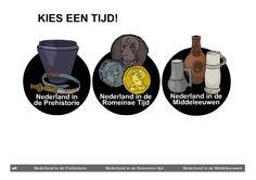 Edu-Curator: Leuk spel voor geschiedenis! 'Dieven in de tijd': Nederland in de Prehistorie, Romeinse tijd en Middeleeuwen
