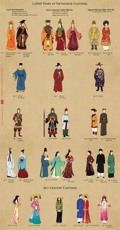 1000 years of Vietnamese male fashion.