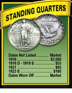 Head to the webpage to learn more on silver dollar value. Check the webpage to read more. Check this website resource. Antique Coins, Old Coins, Rare Coins, Old Money, Extra Money, Penny Values, Coins Worth Money, Valuable Coins, Coin Prices