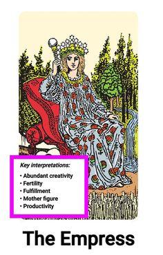 The Empress, Fertility, Tarot, Creative, Tarot Cards