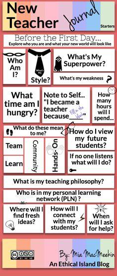 Teacher Journal   Piktochart Infographic Editor