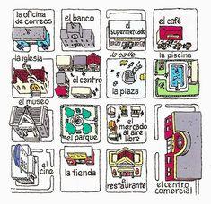 Ejercicios para aprender el vocabulario de la ciudad             Las...
