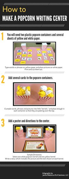 Popcorn Writing Center: Great for differentiating assignments. (Poster download in blog post)