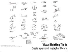 Presentation on Visual and Creative Thinking. The presentation explores how professional in all fields can apply creative and visual thinking skills to their w… Visual Thinking, Creative Thinking, Design Thinking, Zentangle, Visual Note Taking, Visual Resume, Visual Learning, Meta Learning, Visual Metaphor