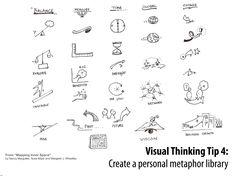 visual metaphors
