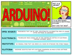 arduino explanatory comic book     http://gizmodo.com/5839075/learn-the-arduino-platform-by-reading-this-comic-strip