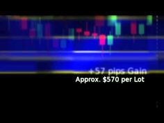 Forex Trading November 16 (+57 pips) gain. Approx $570 per lot.