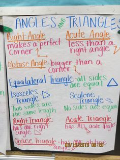 angles and triangles anchor chart- 3rd grade geometry