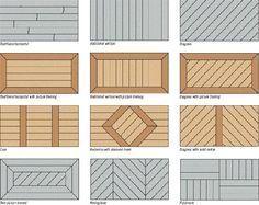 composite deck designs pictures   Composite PVC Deck Design Ideas Decking Plans Overstock In-Stock ...